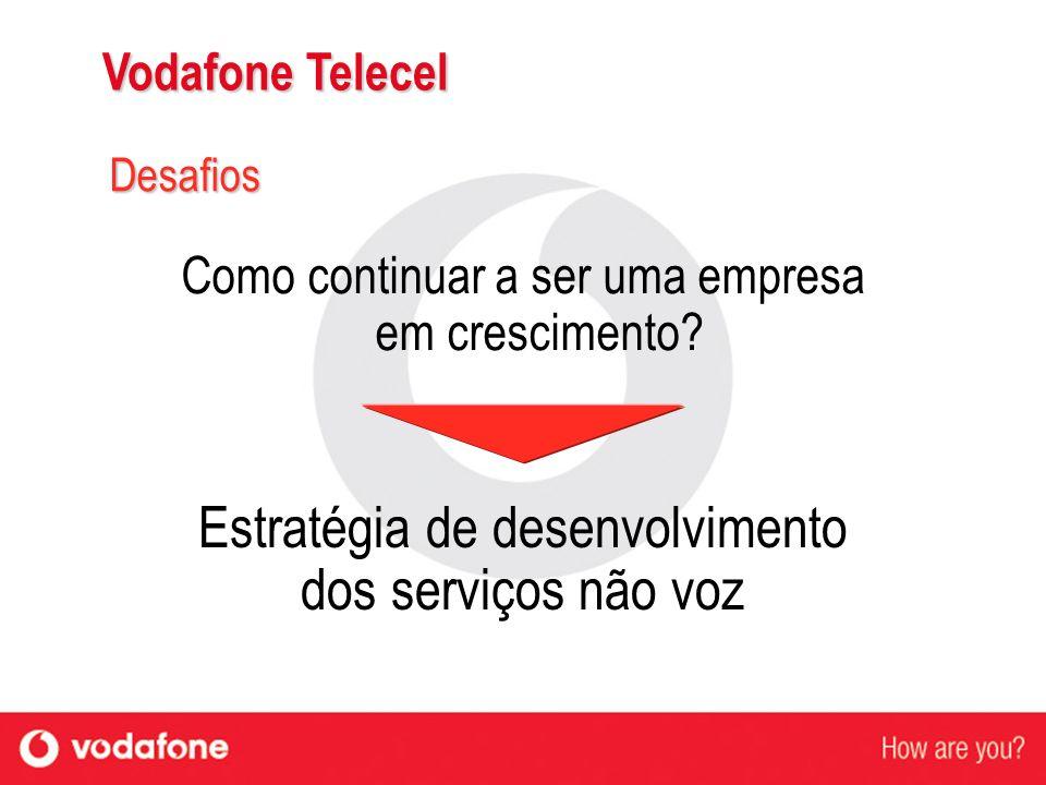 Vodafone Telecel Desafios Como continuar a ser uma empresa em crescimento? Estratégia de desenvolvimento dos serviços não voz