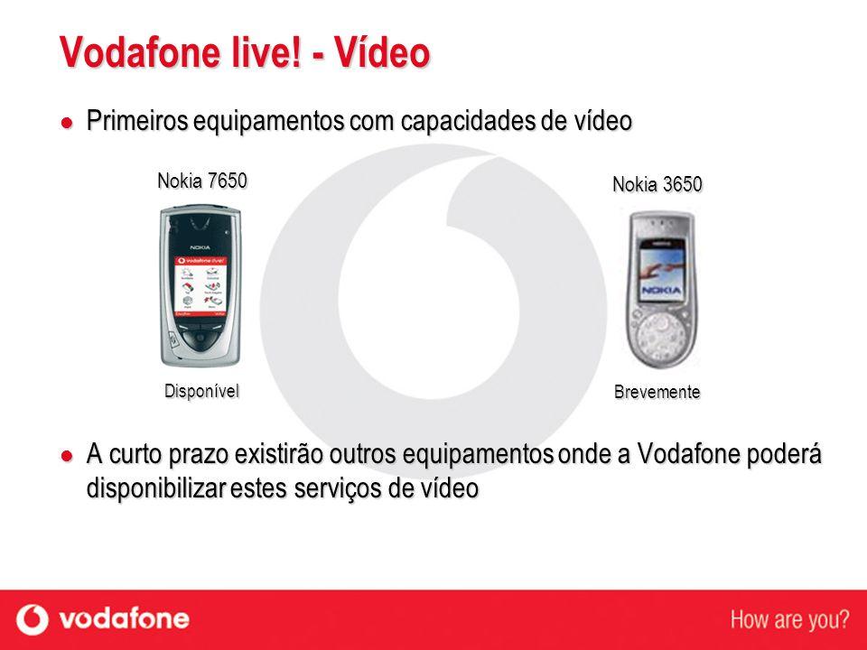 Primeiros equipamentos com capacidades de vídeo Primeiros equipamentos com capacidades de vídeo A curto prazo existirão outros equipamentos onde a Vod