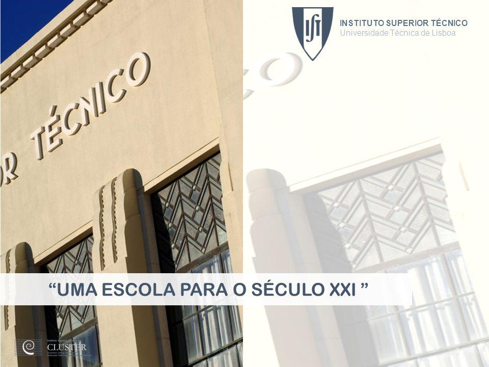 INSTITUTO SUPERIOR TÉCNICO Universidade Técnica de Lisboa 12 Ensino Formação Profissional Contínua Programas de Doutoramento 3º Ciclo 27 36 Formação Avançada 3º Ciclo 22 Programas de 1º e 2º Ciclo