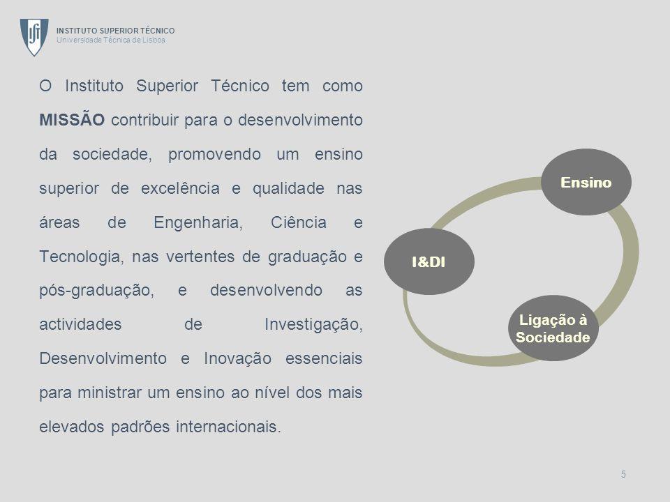 INSTITUTO SUPERIOR TÉCNICO Universidade Técnica de Lisboa 6 UMA ESCOLA, DOIS CAMPI INSTITUTO SUPERIOR TÉCNICO Universidade Técnica de Lisboa