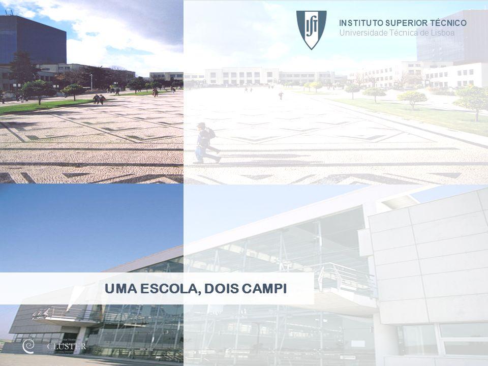 INSTITUTO SUPERIOR TÉCNICO Universidade Técnica de Lisboa 37 Parques, Agências e Centros de C&T Parques C&T TAGUSPARK PTM/A E-NOVA CPIN OEINERGECINTEC Agências Energia LISPOLIS Centros Incubação