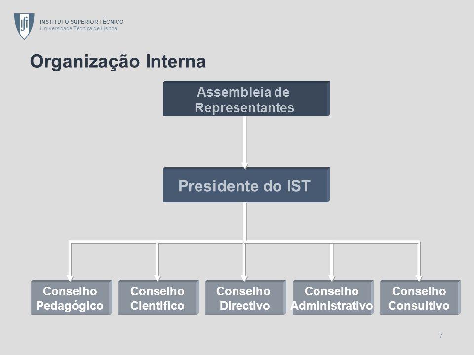 INSTITUTO SUPERIOR TÉCNICO Universidade Técnica de Lisboa 18 O IST EM NÚMEROS INSTITUTO SUPERIOR TÉCNICO Universidade Técnica de Lisboa