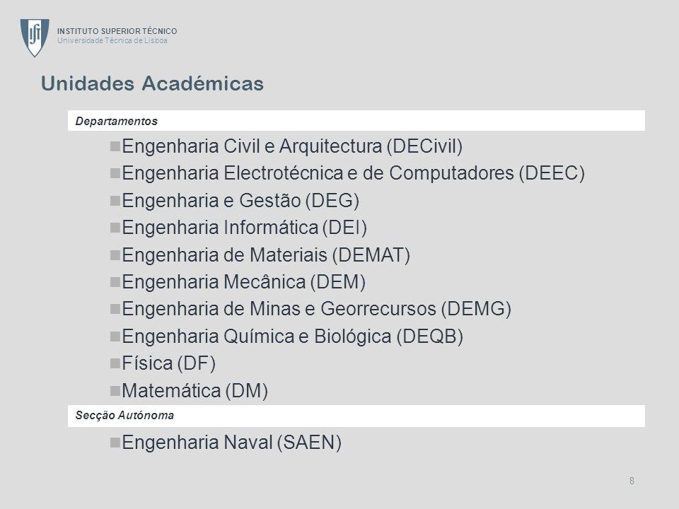 INSTITUTO SUPERIOR TÉCNICO Universidade Técnica de Lisboa 19 Docentes e Não Docentes MF Docentes (N=913)* 77%23% Não Docentes (N=643) 31%69% Estudantes por docente 11 Estudantes por não docente 14 *ETI=798