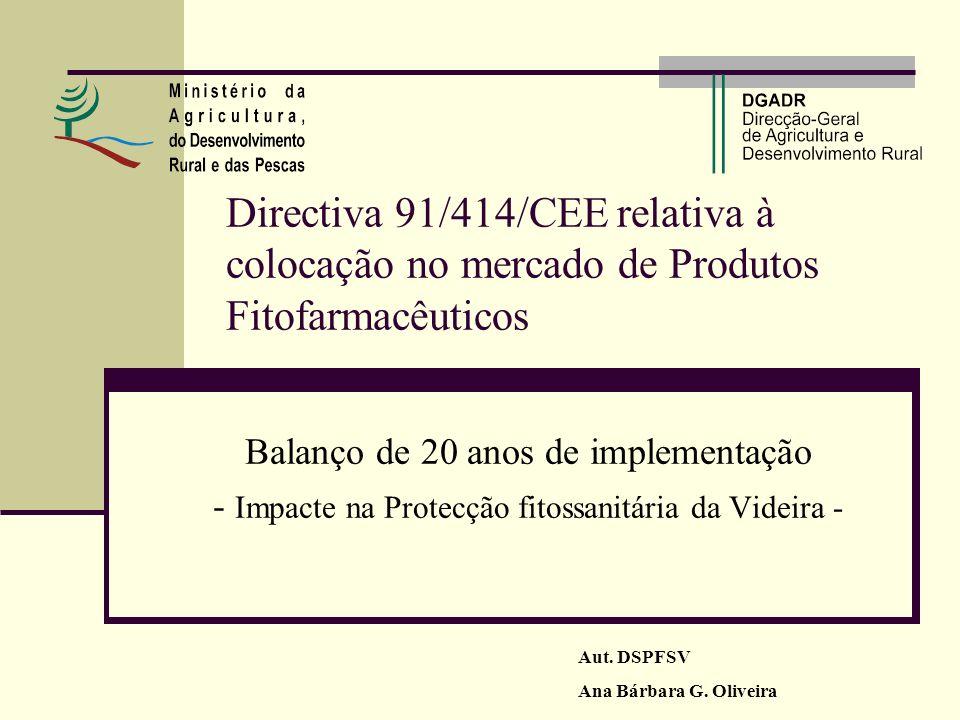 Balanço da implementação da Directiva 91/414/CEE Publicada em 15 Julho 1991 Entrou em vigor a 25 Julho 1993 Primeiro quadro a nível comunitário para a colocação de produtos fitofarmacêuticos no mercado Objectivos: Elevados padrões de segurança para o homem, animais e ambiente Harmonização a nível comunitário das exigências e critérios de avaliação e decisão relativos às substâncias activas e produtos fitofarmacêuticos Reavaliação comunitária das substâncias activas existentes Utilização mais eficiente dos recursos disponíveis nos EM e partilha de trabalho Melhoria na previsibilidade do processo de autorização dos produtos