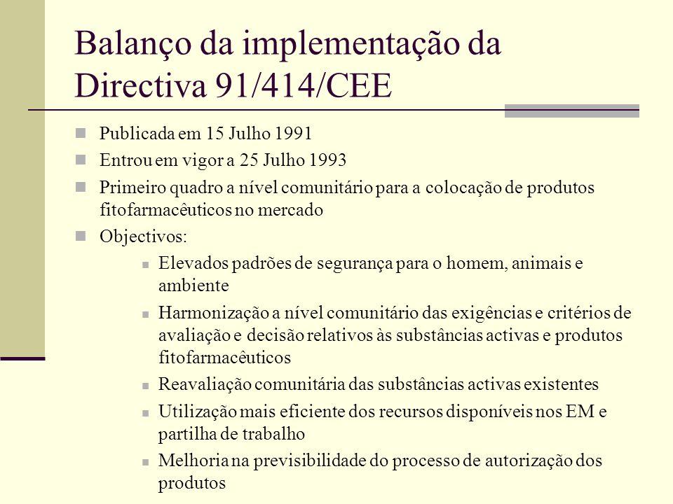 Balanço da implementação da Directiva 91/414/CEE Publicada em 15 Julho 1991 Entrou em vigor a 25 Julho 1993 Primeiro quadro a nível comunitário para a