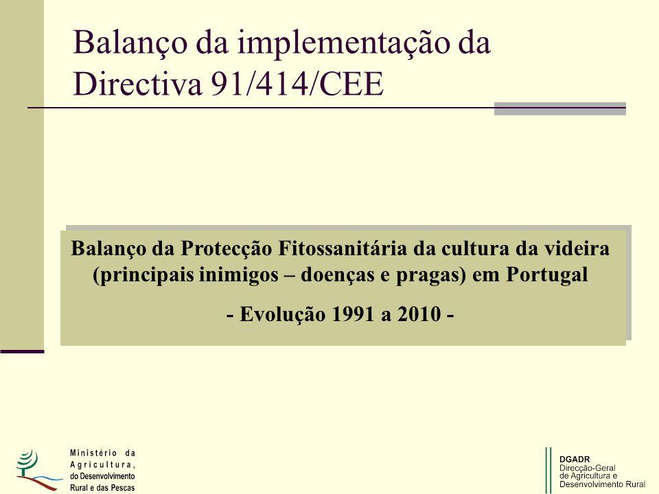 Balanço da Protecção Fitossanitária da cultura da videira (principais inimigos – doenças e pragas) em Portugal - Evolução 1991 a 2010 - Balanço da imp