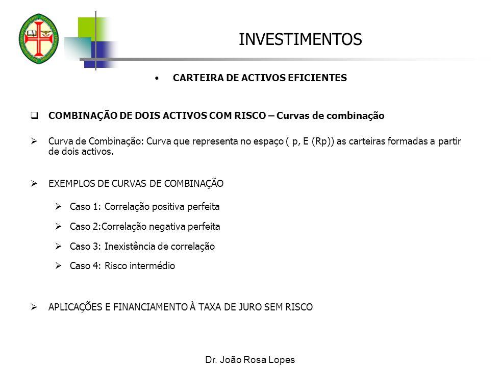 INVESTIMENTOS Dr. João Rosa Lopes CARTEIRA DE ACTIVOS EFICIENTES COMBINAÇÃO DE DOIS ACTIVOS COM RISCO – Curvas de combinação Curva de Combinação: Curv