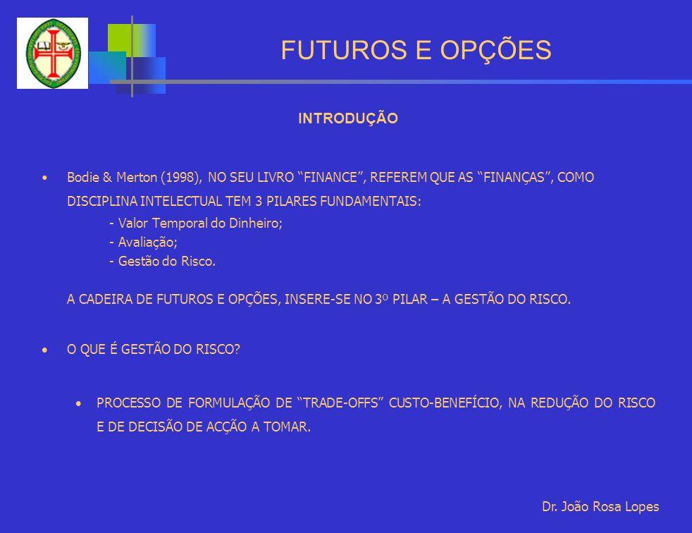 FUTUROS E OPÇÕES INTRODUÇÃO Bodie & Merton (1998), NO SEU LIVRO FINANCE, REFEREM QUE AS FINANÇAS, COMO DISCIPLINA INTELECTUAL TEM 3 PILARES FUNDAMENTAIS: - Valor Temporal do Dinheiro; - Avaliação; - Gestão do Risco.