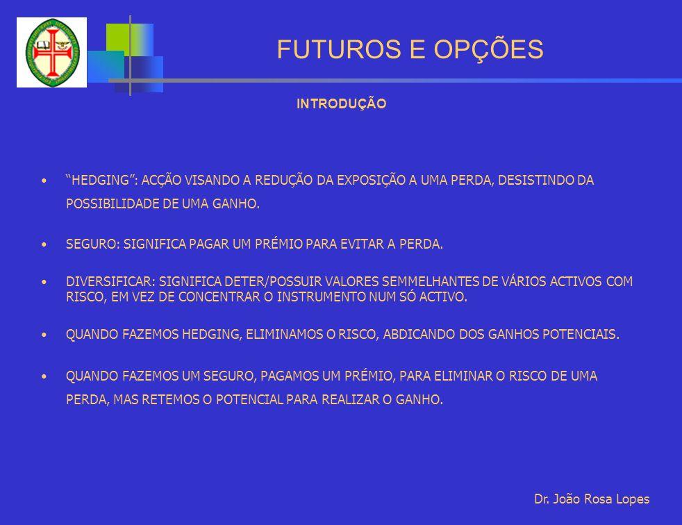 FUTUROS E OPÇÕES INTRODUÇÃO HEDGING: ACÇÃO VISANDO A REDUÇÃO DA EXPOSIÇÃO A UMA PERDA, DESISTINDO DA POSSIBILIDADE DE UMA GANHO.