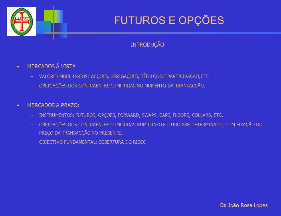 FUTUROS E OPÇÕES INTRODUÇÃO MERCADOS À VISTA –VALORES MOBILIÁRIOS: ACÇÕES, OBRIGAÇÕES, TÍTULOS DE PARTICIPAÇÃO, ETC.