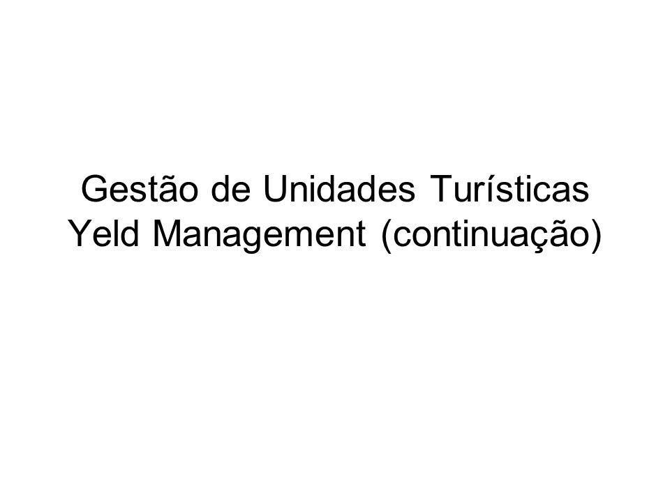 Gestão de Unidades Turísticas Yeld Management (continuação)