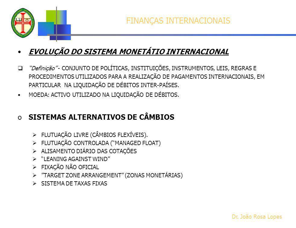FINANÇAS INTERNACIONAIS EVOLUÇÃO DO SISTEMA MONETÁTIO INTERNACIONAL Definição - CONJUNTO DE POLÍTICAS, INSTITUIÇÕES, INSTRUMENTOS, LEIS, REGRAS E PROC