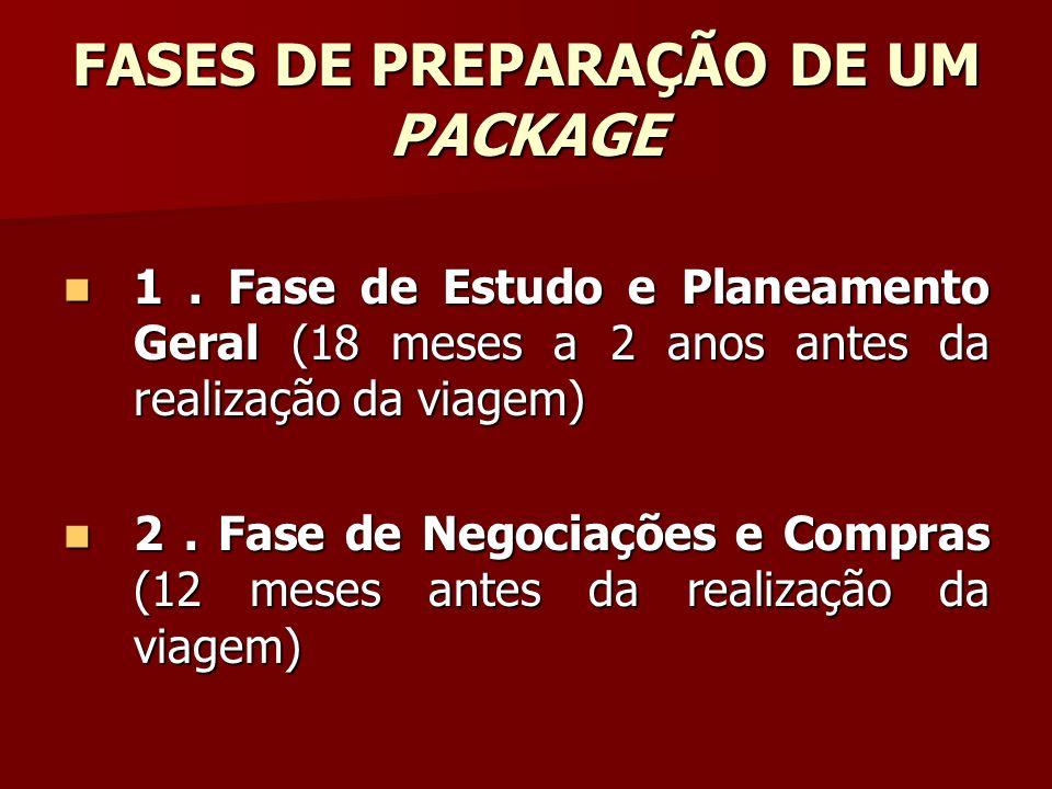 FASES DE PREPARAÇÃO DE UM PACKAGE 1. Fase de Estudo e Planeamento Geral (18 meses a 2 anos antes da realização da viagem) 1. Fase de Estudo e Planeame