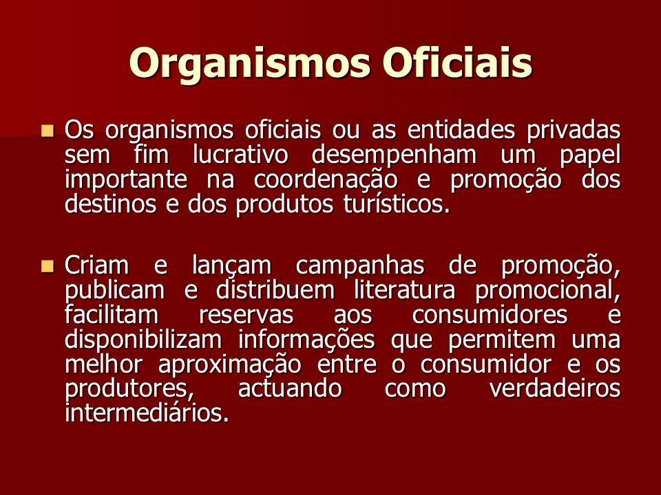 Organismos Oficiais Os organismos oficiais ou as entidades privadas sem fim lucrativo desempenham um papel importante na coordenação e promoção dos de