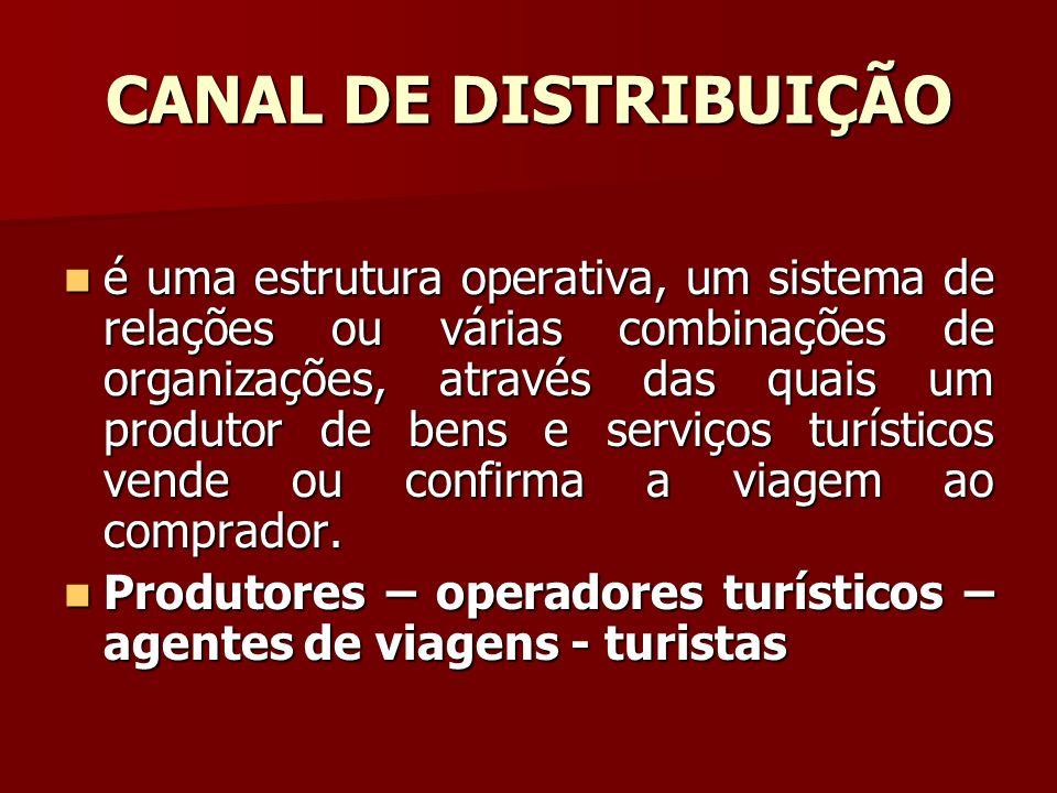 CANAL DE DISTRIBUIÇÃO é uma estrutura operativa, um sistema de relações ou várias combinações de organizações, através das quais um produtor de bens e