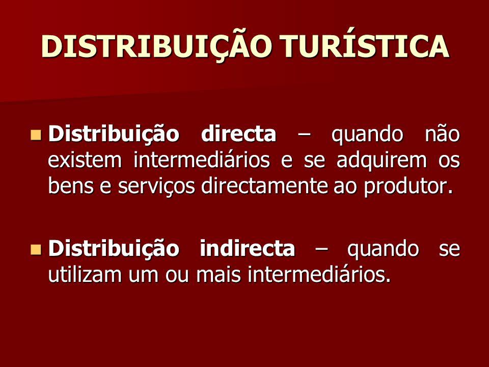 DISTRIBUIÇÃO TURÍSTICA Distribuição directa – quando não existem intermediários e se adquirem os bens e serviços directamente ao produtor. Distribuiçã