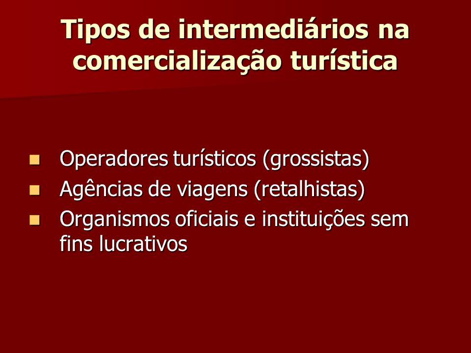 Tipos de intermediários na comercialização turística Operadores turísticos (grossistas) Operadores turísticos (grossistas) Agências de viagens (retalh