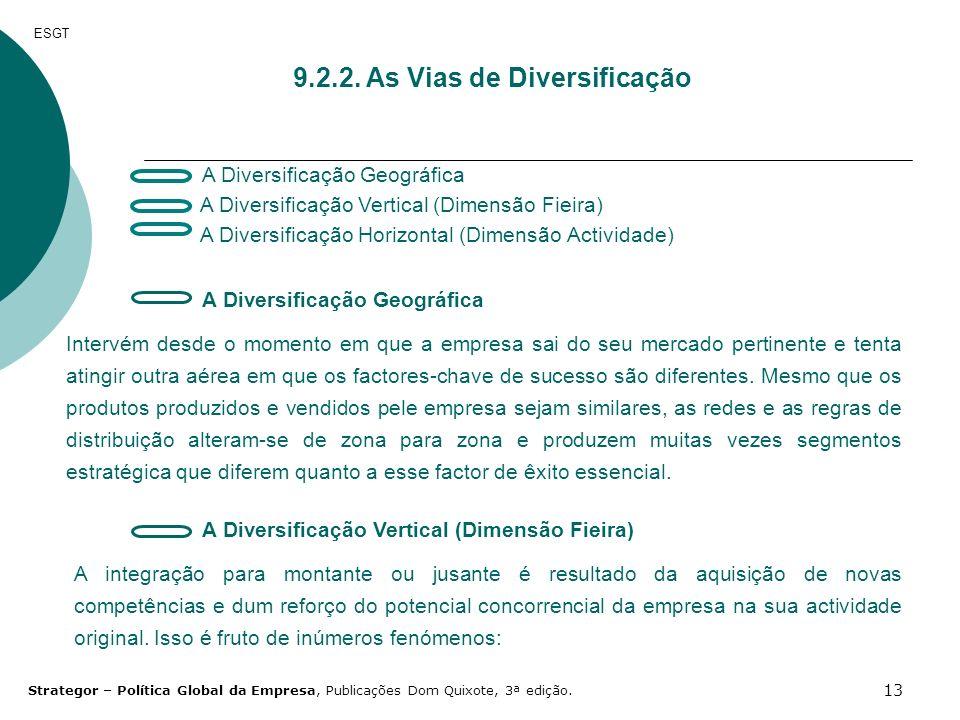 13 ESGT 9.2.2. As Vias de Diversificação A Diversificação Geográfica A Diversificação Vertical (Dimensão Fieira) A Diversificação Horizontal (Dimensão