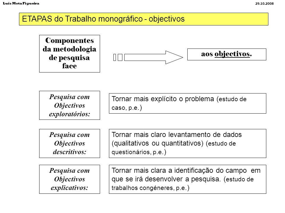 ETAPAS do Trabalho monográfico - objectivos Componentes da metodologia de pesquisa face Pesquisa com Objectivos exploratórios: Pesquisa com Objectivos