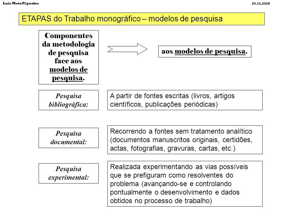 ETAPAS do Trabalho monográfico – modelos de pesquisa Componentes da metodologia de pesquisa face aos modelos de pesquisa. Pesquisa bibliográfica: Pesq