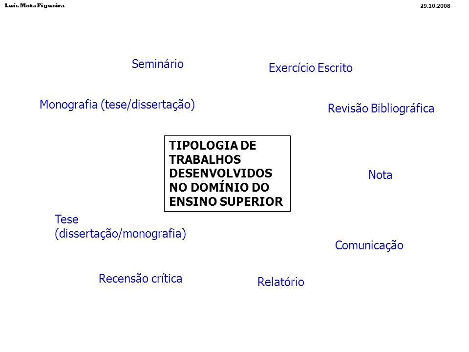 Exercício Escrito Revisão Bibliográfica Seminário Monografia (tese/dissertação) Tese (dissertação/monografia) Recensão crítica Relatório Nota Comunica
