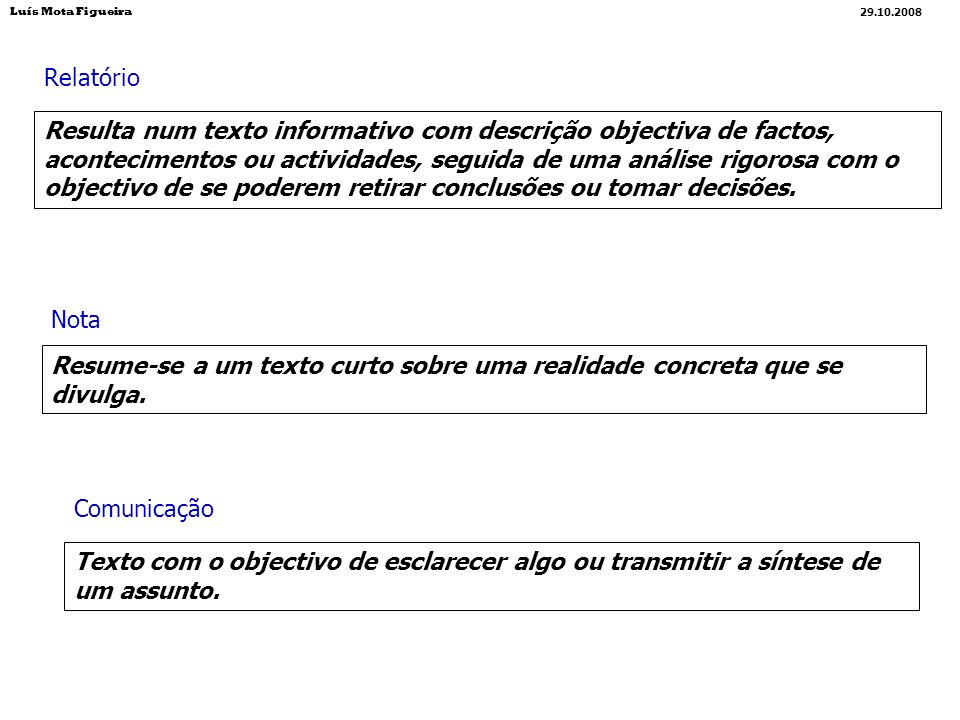 Relatório Resulta num texto informativo com descrição objectiva de factos, acontecimentos ou actividades, seguida de uma análise rigorosa com o object