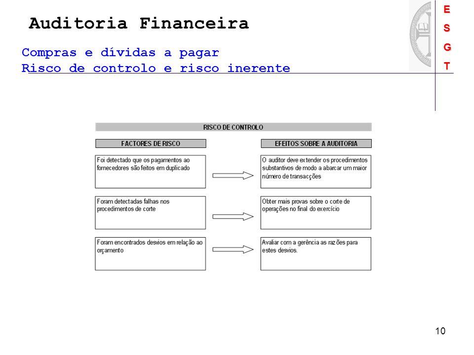 Auditoria FinanceiraESGT 10 Compras e dívidas a pagar Risco de controlo e risco inerente