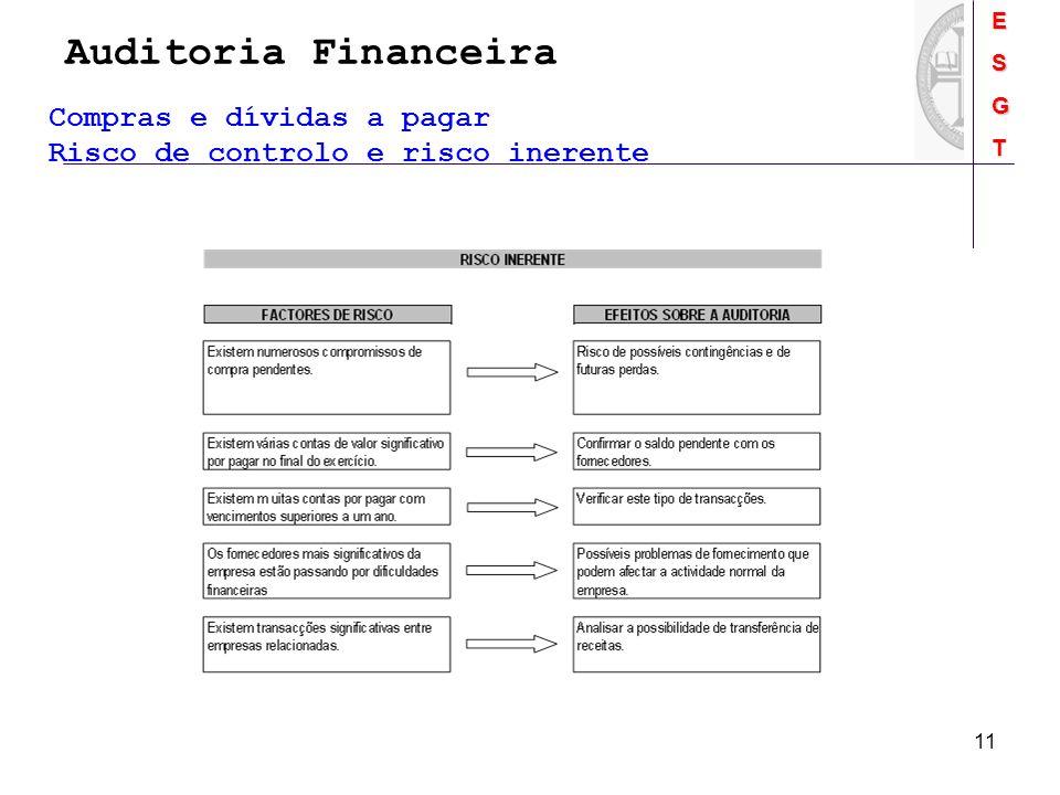 Auditoria FinanceiraESGT 11 Compras e dívidas a pagar Risco de controlo e risco inerente