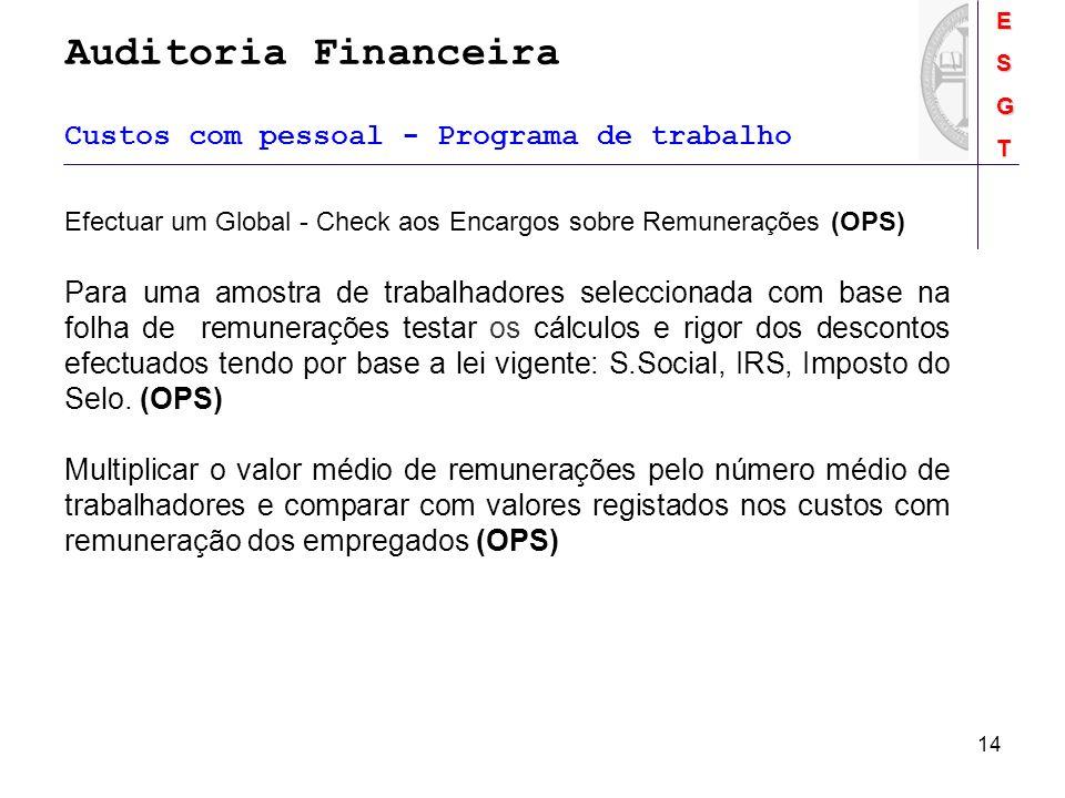 Auditoria FinanceiraESGT 14 Custos com pessoal - Programa de trabalho Efectuar um Global - Check aos Encargos sobre Remunerações (OPS) Para uma amostr