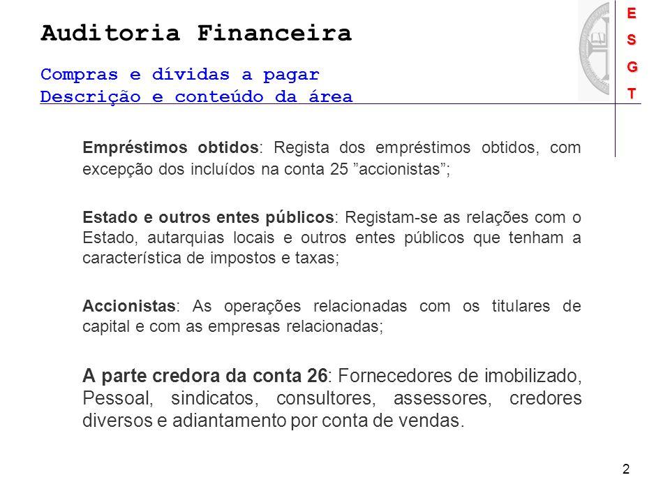 Auditoria FinanceiraESGT 2 Empréstimos obtidos: Regista dos empréstimos obtidos, com excepção dos incluídos na conta 25 accionistas; Estado e outros e
