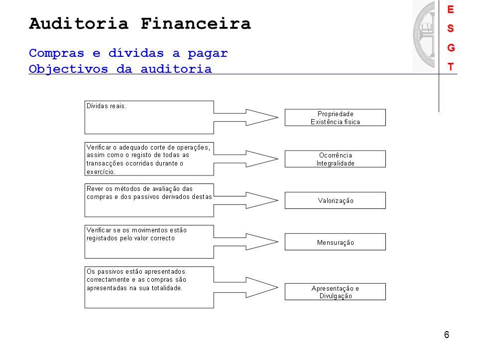 Auditoria FinanceiraESGT 6 Compras e dívidas a pagar Objectivos da auditoria