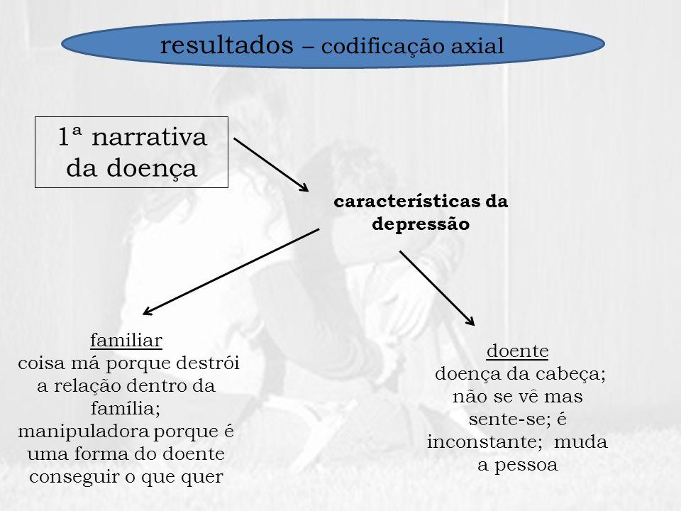 resultados – codificação axial 1ª narrativa da doença características da depressão familiar coisa má porque destrói a relação dentro da família; manip