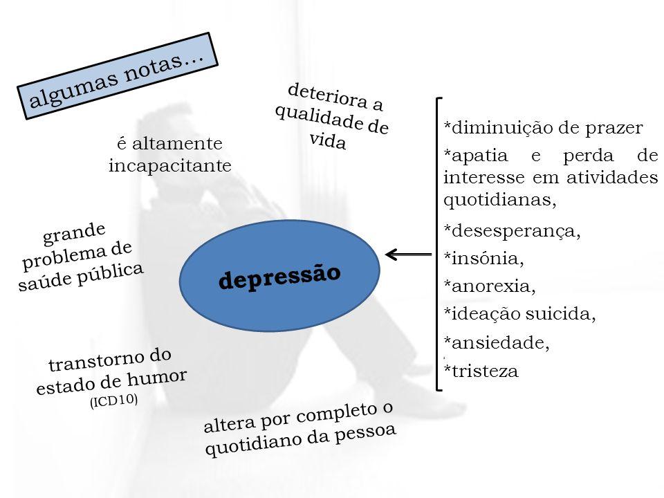 algumas notas… depressão 18,4 milhões de europeus sofrem de depressão ( EAAD, 2012 ) 7,9% da população tem perturbações depressivas (Caldas de Almeida, 2010 ) entre setembro 2009 e agosto 2010 foram vendidos em Portugal 6.885 milhões de caixas de antidepressivos e estabilizadores do humor (IMS Health ) de janeiro a agosto 2012 venderam-se 4.970.062 unidades de antidepressivos um aumento de 7,1% (329 mil) no consumo de antidepressivos face a igual período de 2011 Portugal é o país europeu com maior taxa de depressão e o segundo maior do mundo (Vice-presidente SPPSM, 2011 ) 1 em cada 4 portugueses já teve depressão (SPPSM, 2012) (IMS Health )