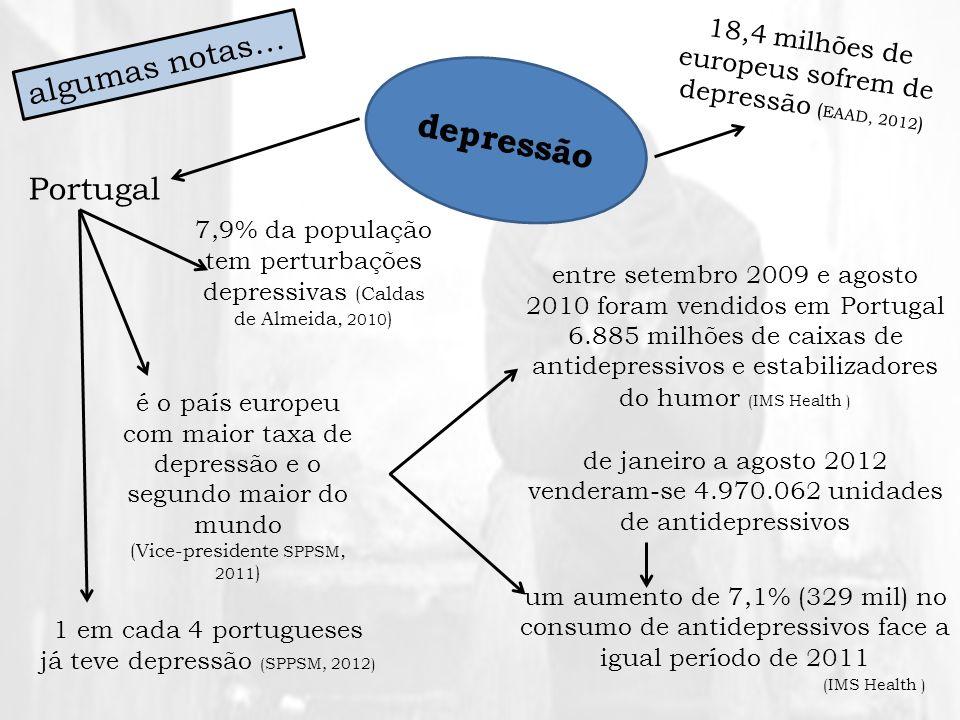 algumas notas… depressão 18,4 milhões de europeus sofrem de depressão ( EAAD, 2012 ) 7,9% da população tem perturbações depressivas (Caldas de Almeida