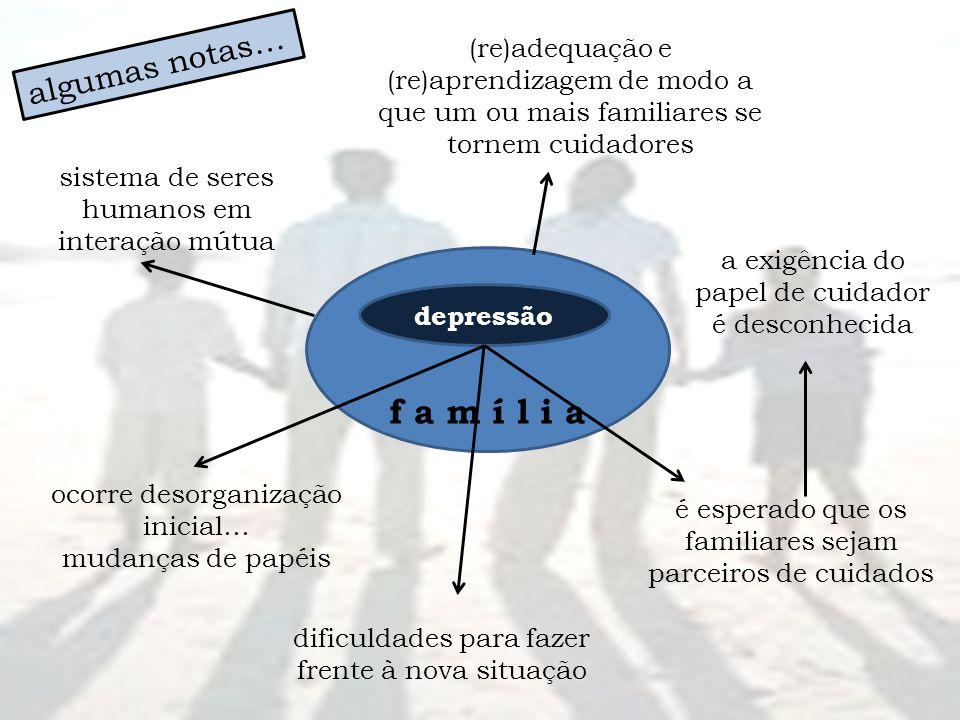 algumas notas… f a m í l i a sistema de seres humanos em interação mútua depressão ocorre desorganização inicial… mudanças de papéis dificuldades para