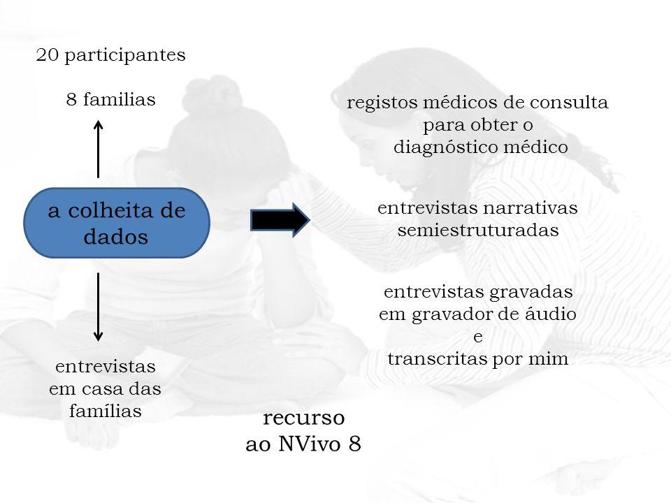 a colheita de dados registos médicos de consulta para obter o diagnóstico médico entrevistas narrativas semiestruturadas entrevistas gravadas em grava