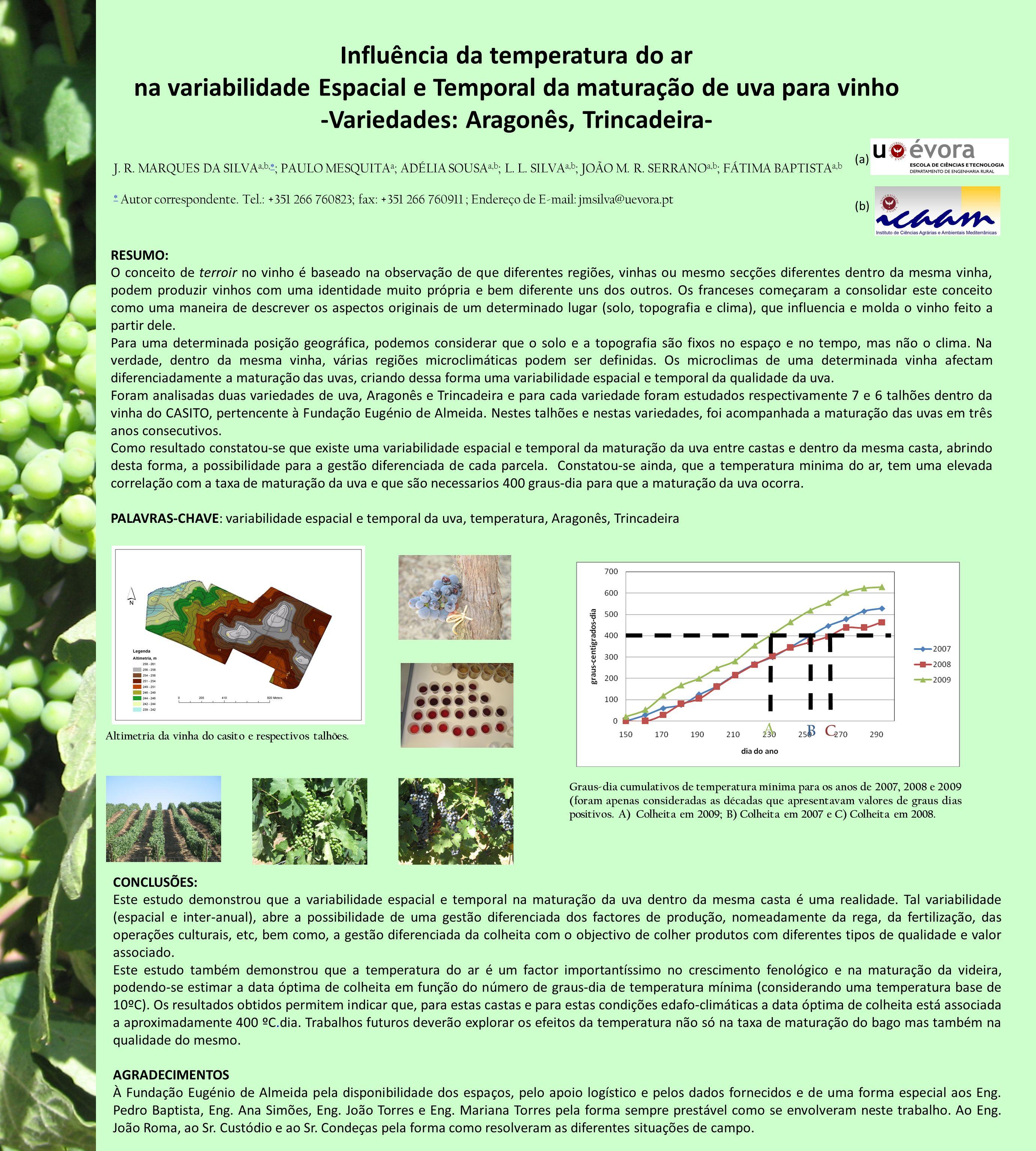 Influência da temperatura do ar na variabilidade Espacial e Temporal da maturação de uva para vinho -Variedades: Aragonês, Trincadeira- RESUMO: O conc