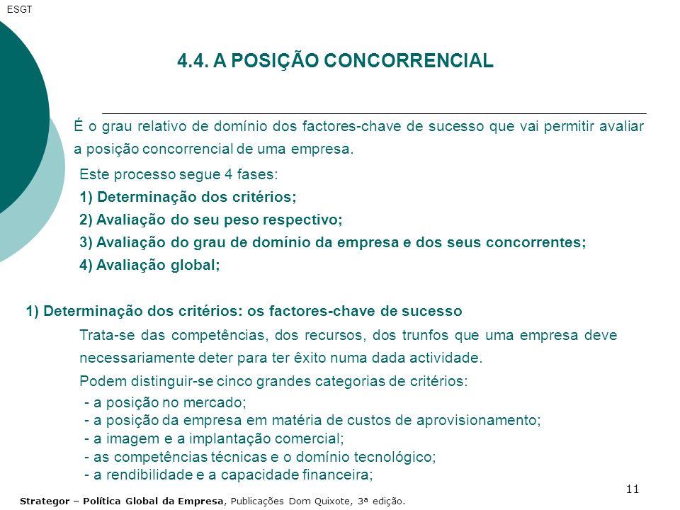11 4.4. A POSIÇÃO CONCORRENCIAL É o grau relativo de domínio dos factores-chave de sucesso que vai permitir avaliar a posição concorrencial de uma emp