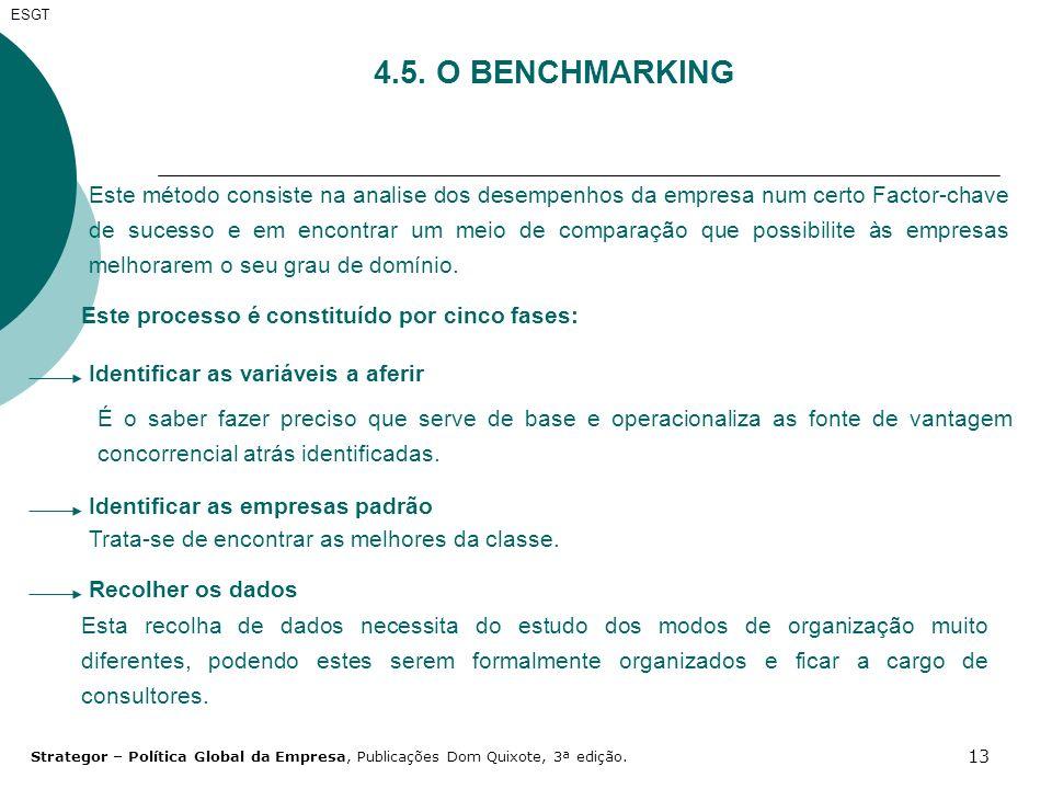13 4.5. O BENCHMARKING Este método consiste na analise dos desempenhos da empresa num certo Factor-chave de sucesso e em encontrar um meio de comparaç