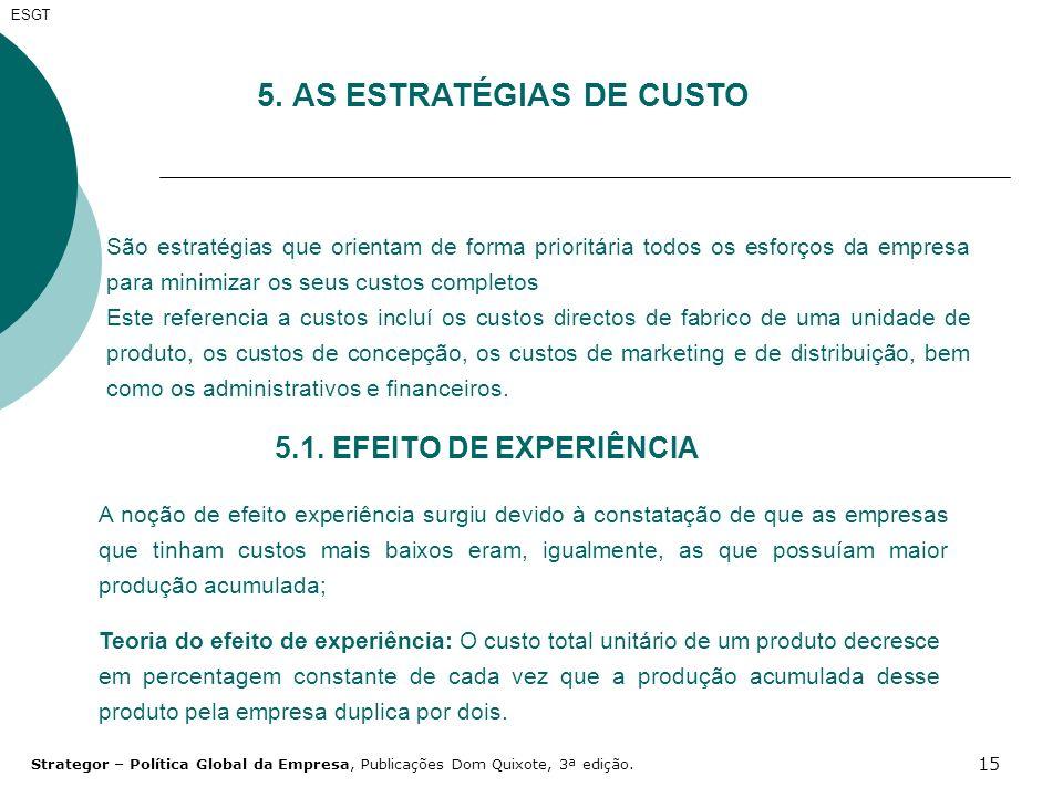 15 ESGT 5. AS ESTRATÉGIAS DE CUSTO São estratégias que orientam de forma prioritária todos os esforços da empresa para minimizar os seus custos comple