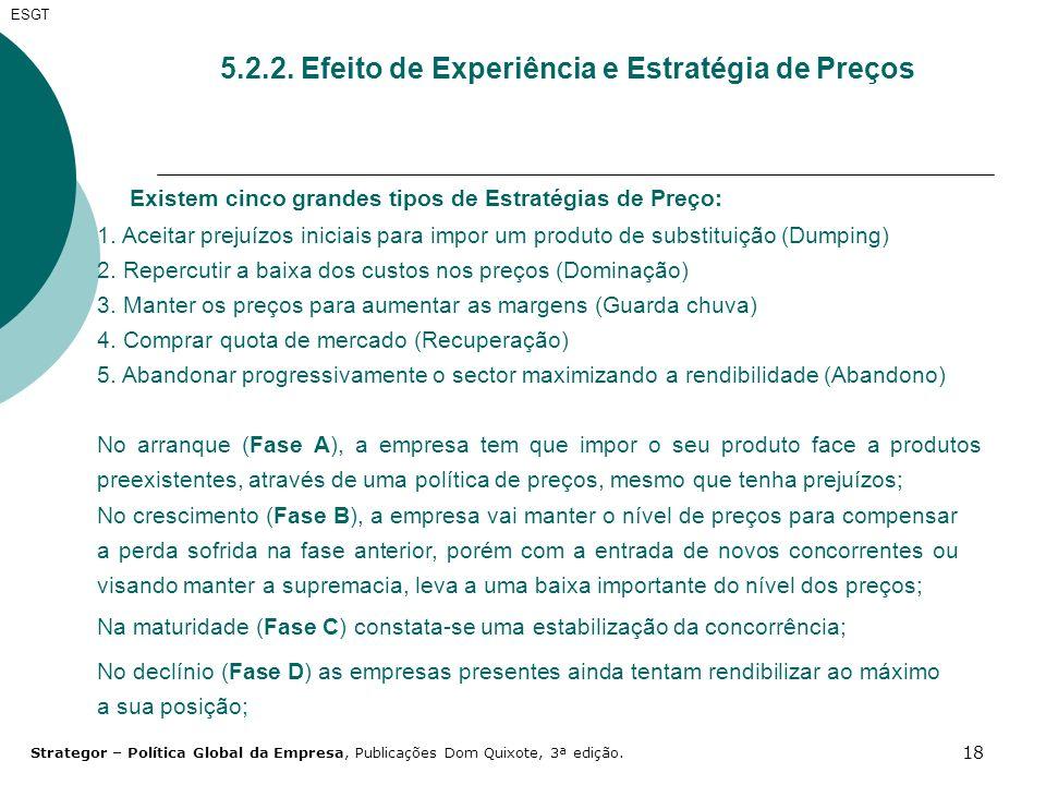 18 ESGT 5.2.2. Efeito de Experiência e Estratégia de Preços Existem cinco grandes tipos de Estratégias de Preço: 1. Aceitar prejuízos iniciais para im