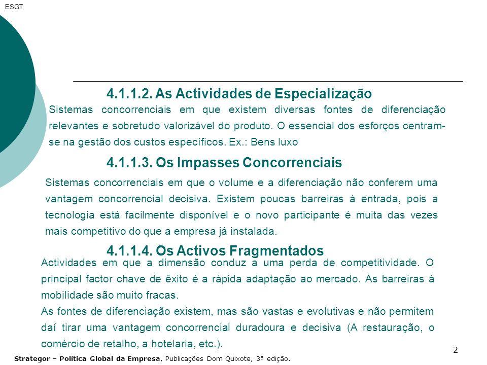 2 ESGT 4.1.1.2. As Actividades de Especialização Sistemas concorrenciais em que existem diversas fontes de diferenciação relevantes e sobretudo valori