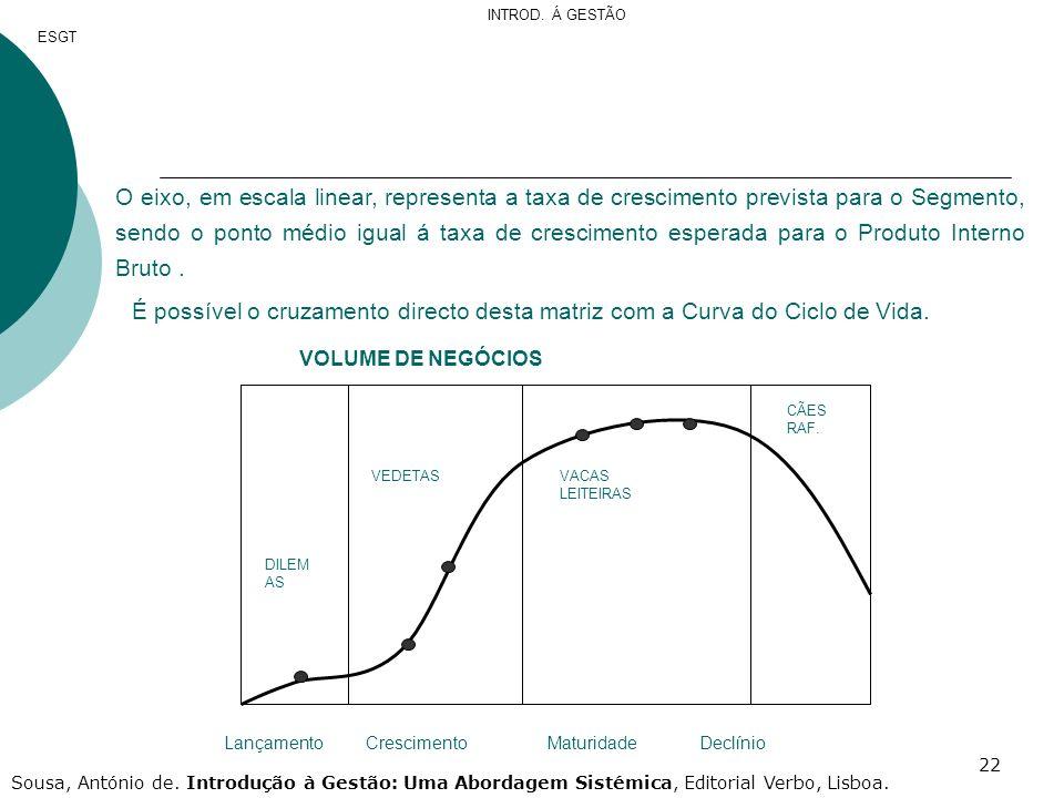 22 O eixo, em escala linear, representa a taxa de crescimento prevista para o Segmento, sendo o ponto médio igual á taxa de crescimento esperada para