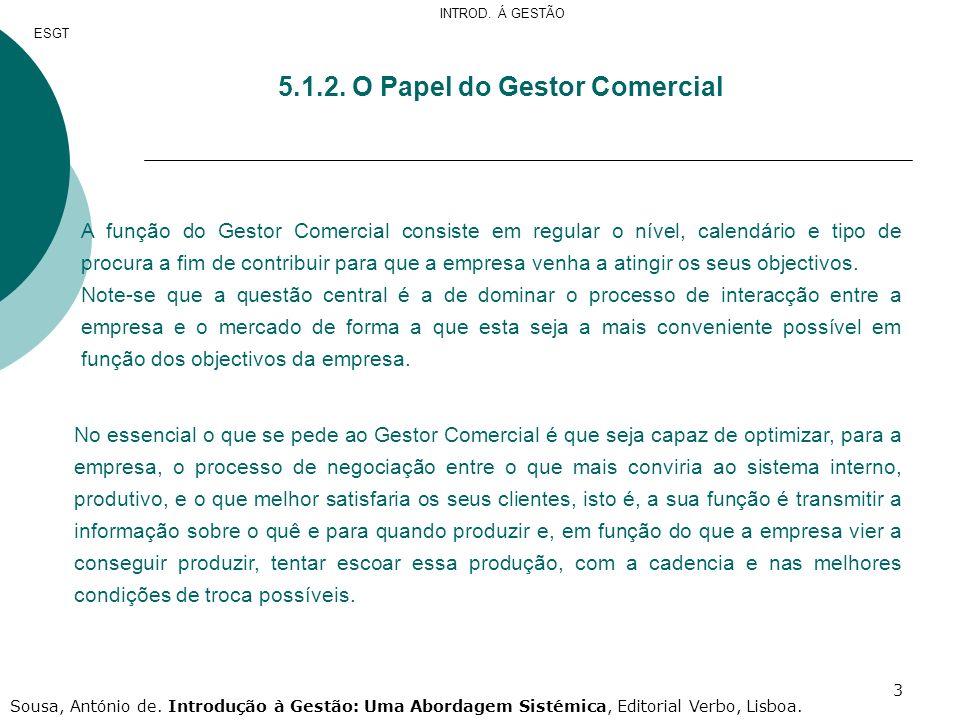 3 5.1.2. O Papel do Gestor Comercial A função do Gestor Comercial consiste em regular o nível, calendário e tipo de procura a fim de contribuir para q