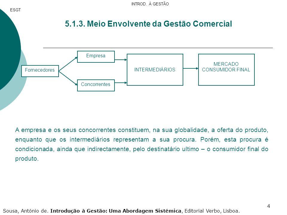 4 5.1.3. Meio Envolvente da Gestão Comercial Fornecedores Empresa Concorrentes INTERMEDIÁRIOS MERCADO CONSUMIDOR FINAL A empresa e os seus concorrente