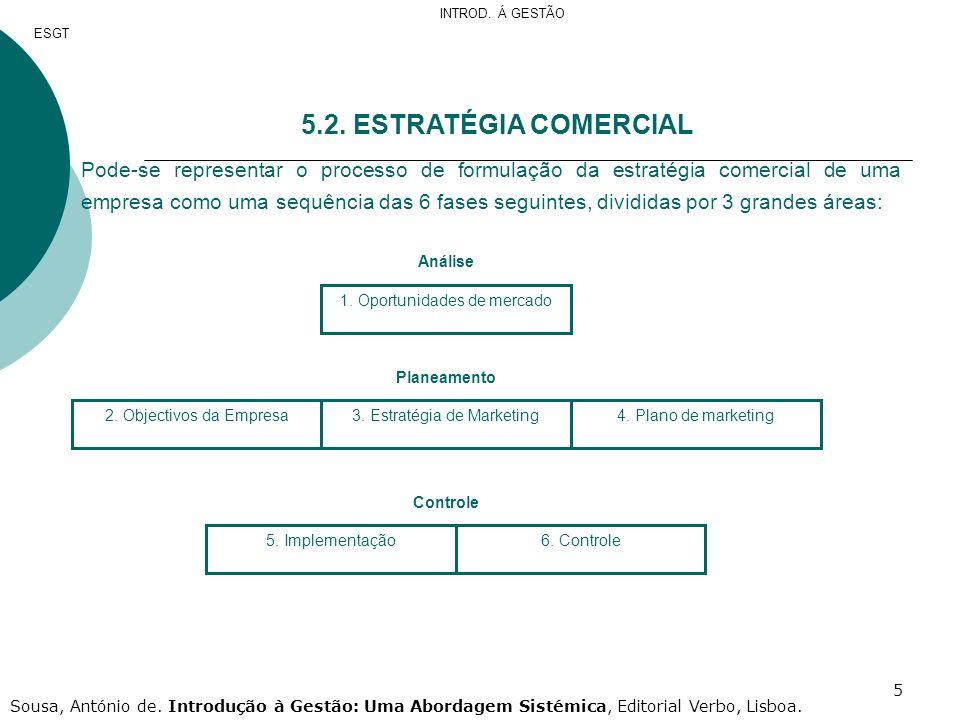 5 5.2. ESTRATÉGIA COMERCIAL Pode-se representar o processo de formulação da estratégia comercial de uma empresa como uma sequência das 6 fases seguint