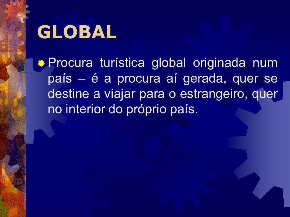 Procura turística global originada num país – é a procura aí gerada, quer se destine a viajar para o estrangeiro, quer no interior do próprio país. GL