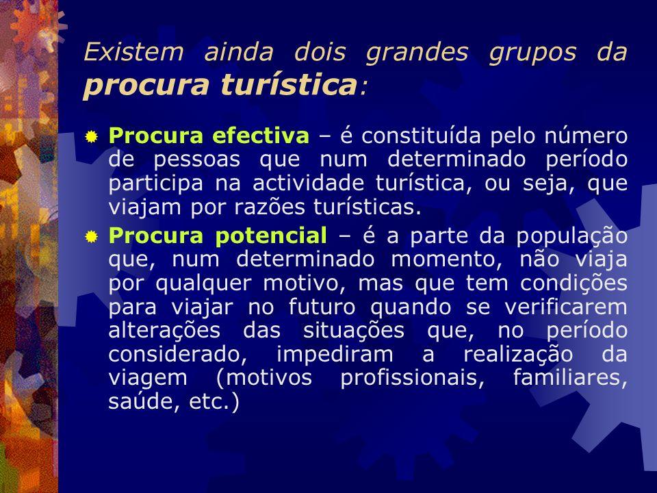 Existem ainda dois grandes grupos da procura turística : Procura efectiva – é constituída pelo número de pessoas que num determinado período participa