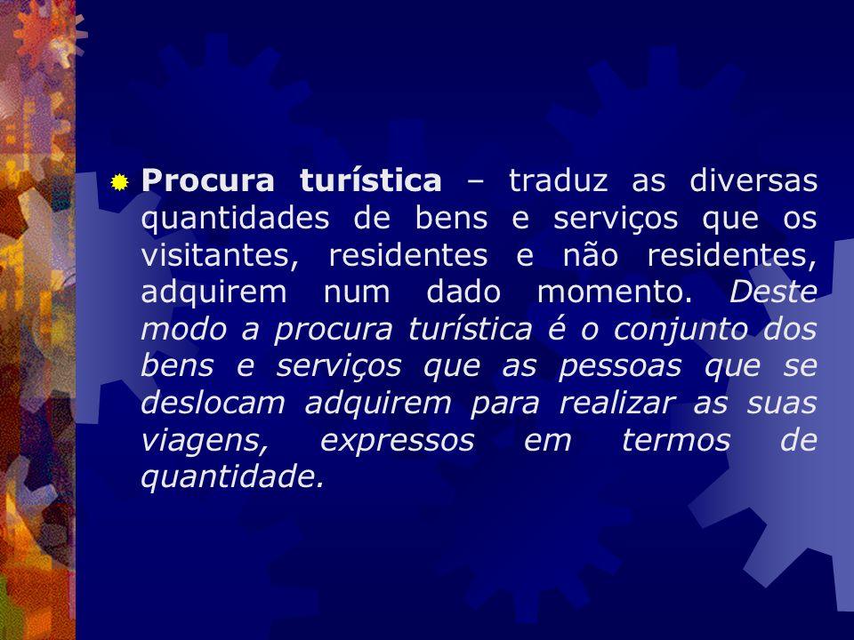 Procura turística – traduz as diversas quantidades de bens e serviços que os visitantes, residentes e não residentes, adquirem num dado momento. Deste