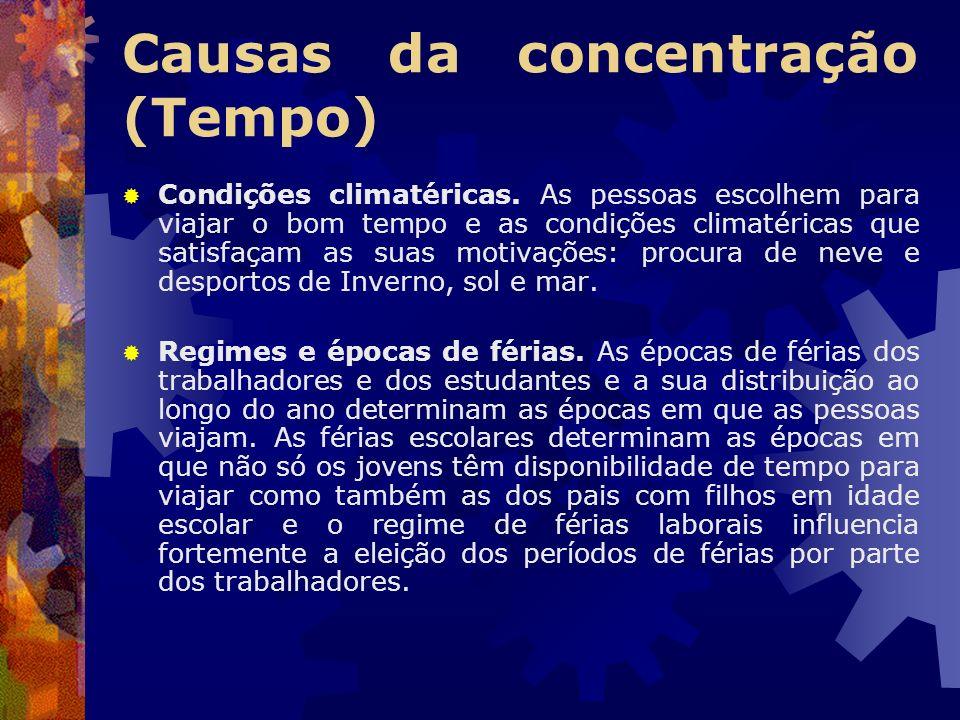 Causas da concentração (Tempo) Condições climatéricas. As pessoas escolhem para viajar o bom tempo e as condições climatéricas que satisfaçam as suas